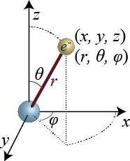 1.6 水素原子の波動関数と原子軌...